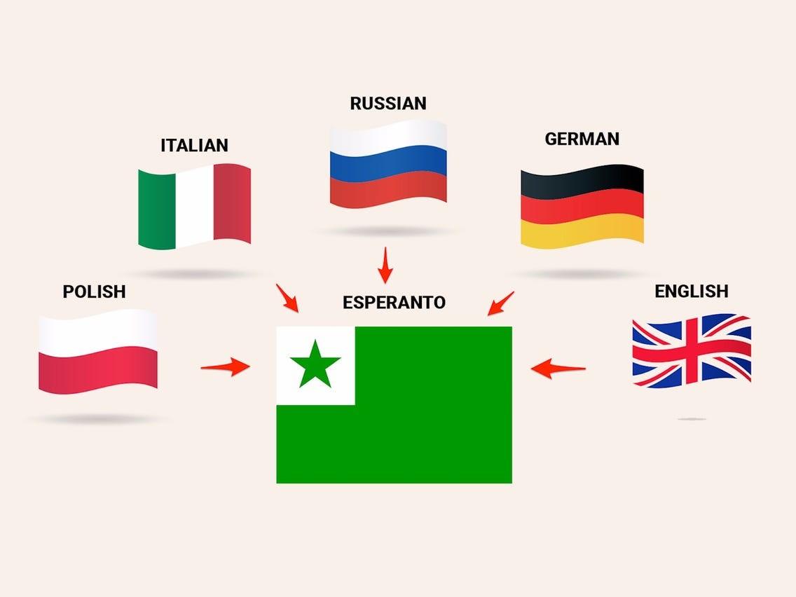 poreklo esperanto jezika